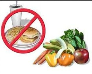Foods to Avoid for tract Infection - five forms of Foods to remain Away